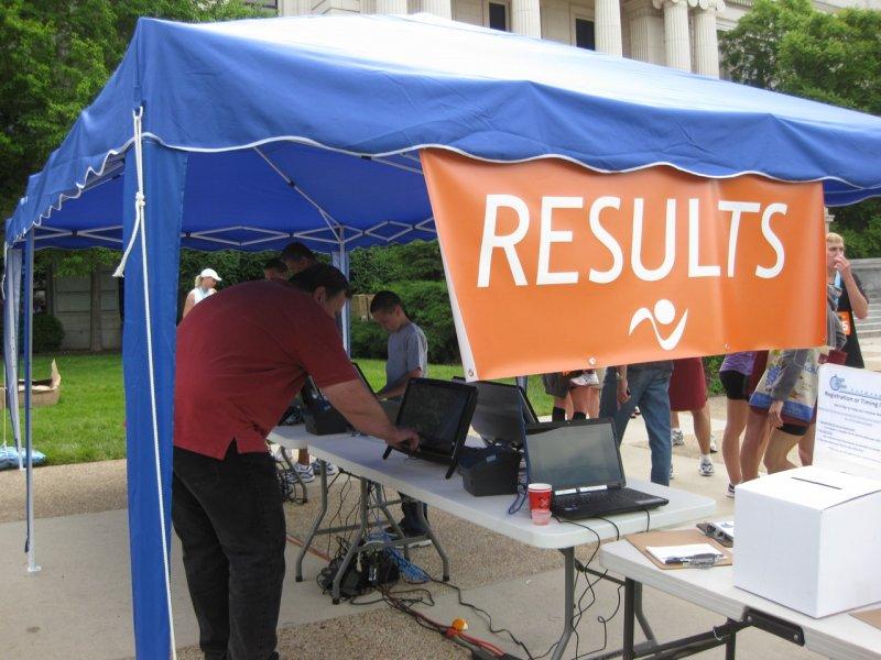 Results Kiosks